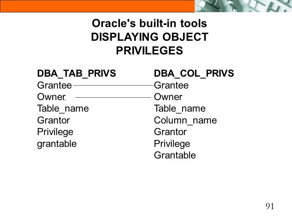 91 Oracle's built-in tools DISPLAYING OBJECT PRIVILEGES DBA_TAB_PRIVSDBA_COL_PRIVSGranteeOwnerTable_name GrantorColumn_name PrivilegeGrantor grantable