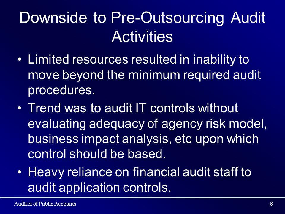 Downside to Pre-Outsourcing Audit Activities Limited resources resulted in inability to move beyond the minimum required audit procedures. Trend was t