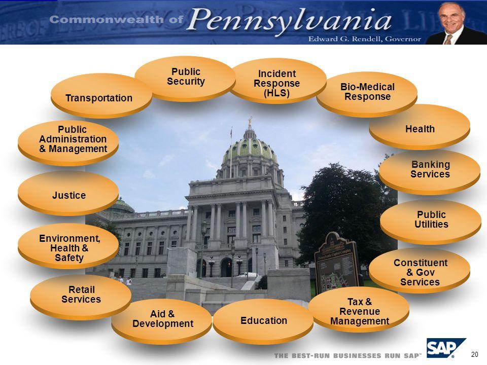 20 Aid & Development Retail Services Constituent & Gov Services Tax & Revenue Management Public Utilities Banking ServicesHealth Bio-Medical Response