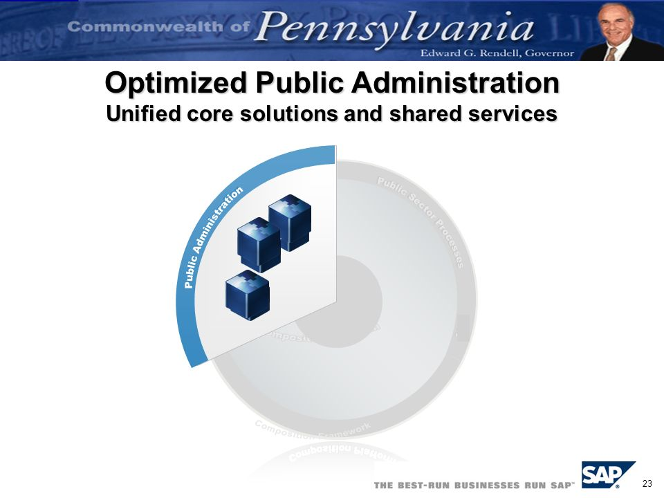 23 Optimized Public Administration Unified core solutions and shared services