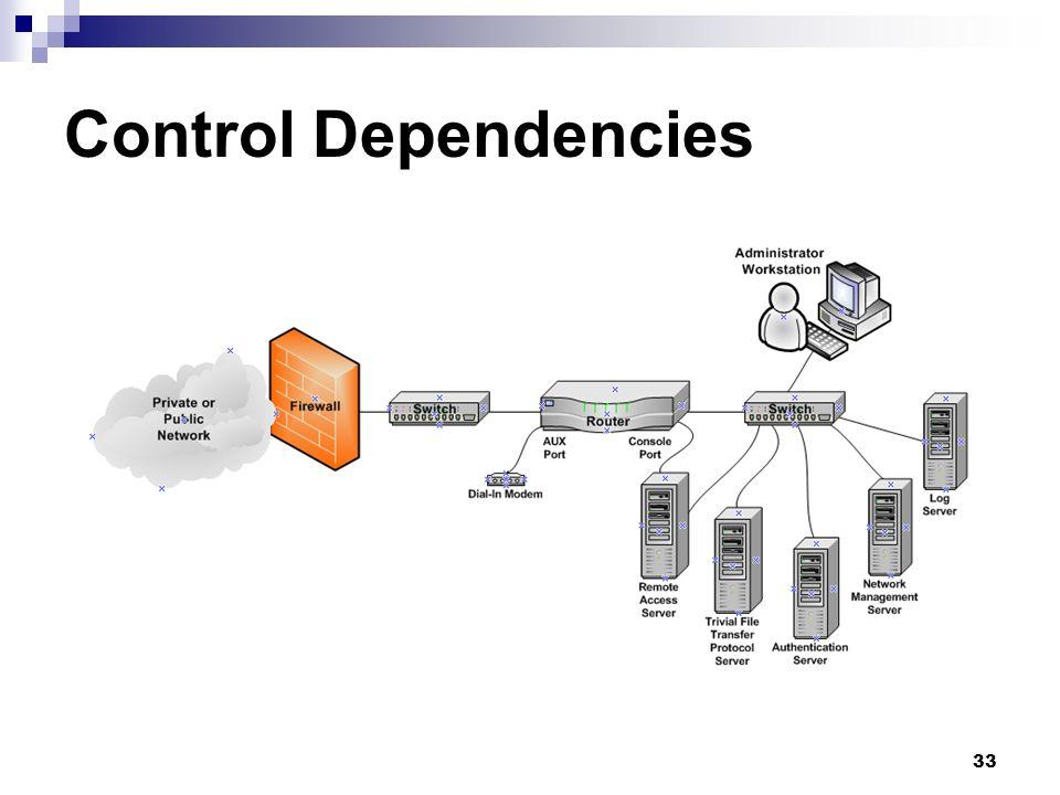 33 Control Dependencies
