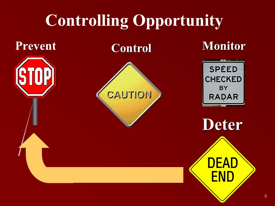 6 Controlling Opportunity Prevent Deter Monitor Control