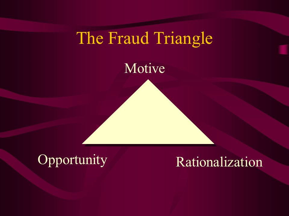 The Fraud Triangle Motive Opportunity Rationalization
