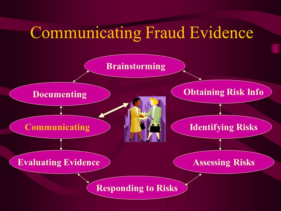Communicating Fraud Evidence Whenever evidence of fraud is found, it should be brought to the attention of the appropriate level of management –Even if the matter is inconsequential Report directly to the audit committee when: –Fraud causes a material misstatement –Fraud involves senior management Reach an advance understanding with the audit committee about fraud involving lower-level employees