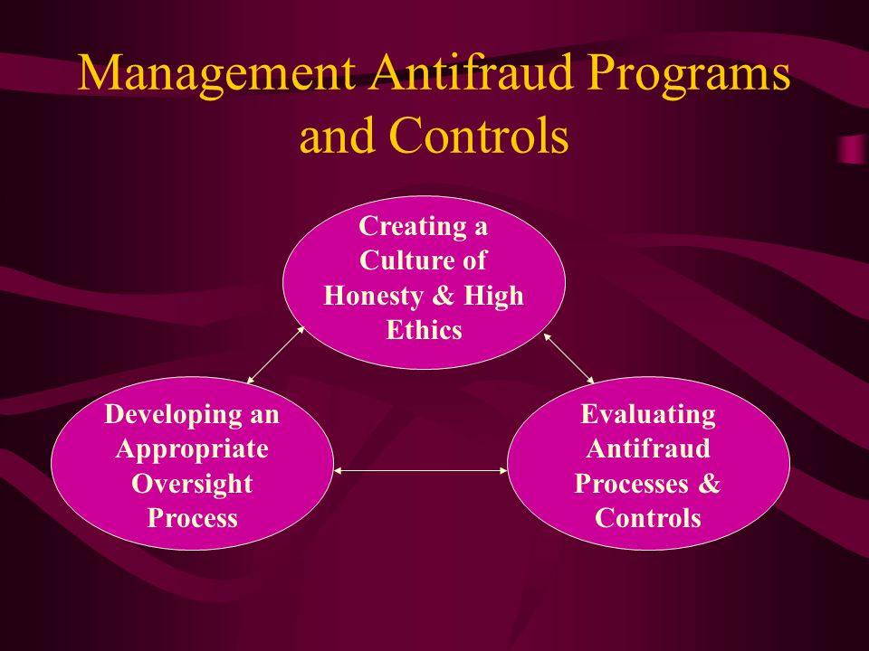 Management Antifraud Programs and Controls Creating a Culture of Honesty & High Ethics Evaluating Antifraud Processes & Controls Developing an Appropr