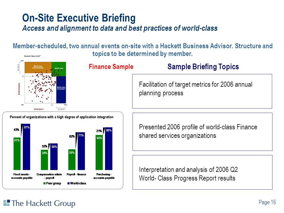 Page 16 On-Site Executive Briefing Access and alignment to data and best practices of world-class Member-scheduled, two annual events on-site with a H