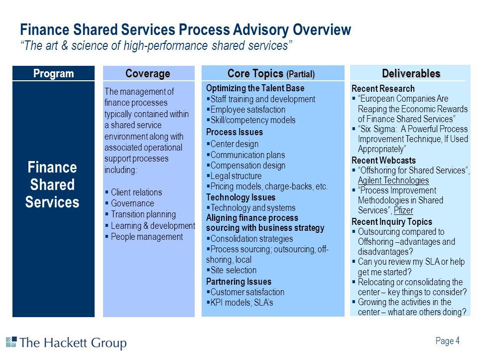 Page 4 Finance Shared Services Process Advisory Overview The art & science of high-performance shared services Finance Shared Services The management