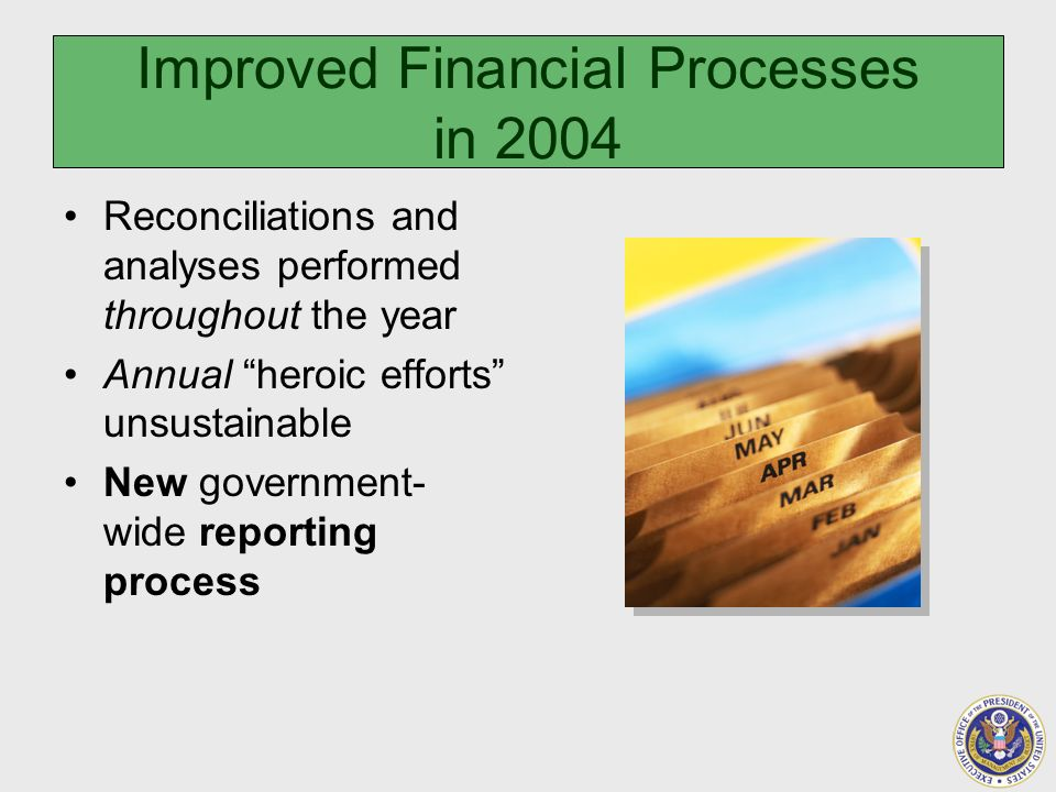 Improved Financial Processes in 2004 Reconciliations and analyses performed throughout the year Annual heroic efforts unsustainable New government- wide reporting process