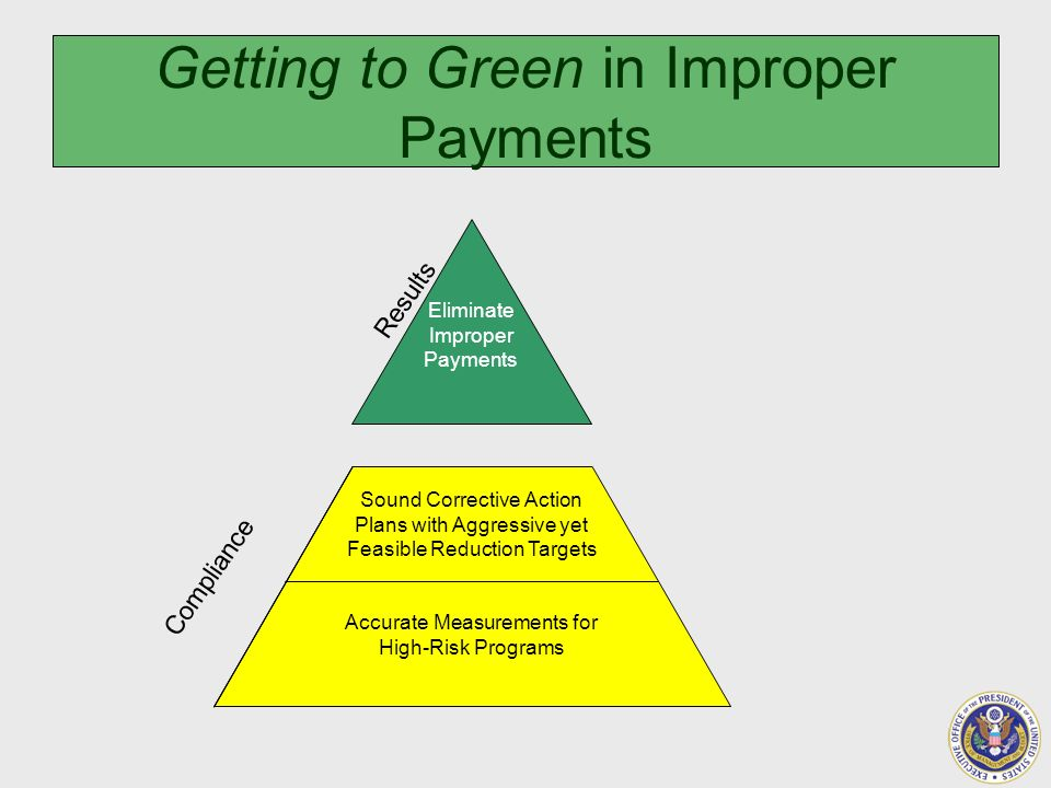Getting to Green in Improper Payments Sound Corrective Action Plans with Aggressive yet Feasible Reduction Targets Eliminate Improper Payments Accurate Measurements for High-Risk Programs Compliance Results