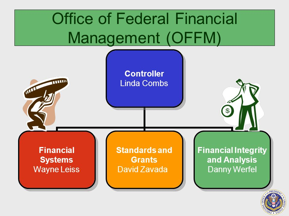 Office of Federal Financial Management (OFFM)