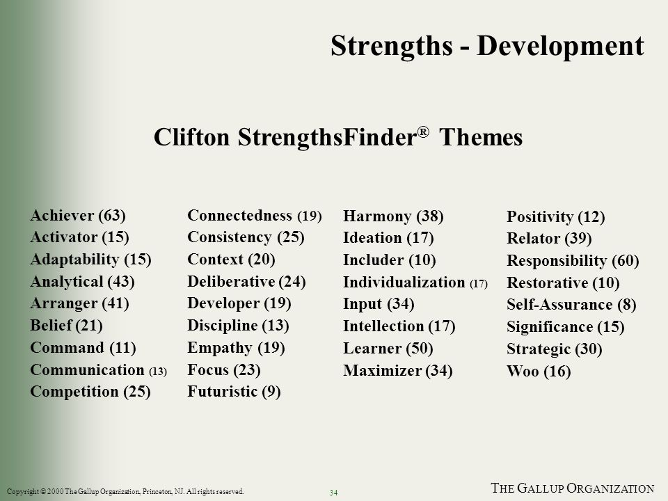 T HE G ALLUP O RGANIZATION 34 Strengths - Development Clifton StrengthsFinder ® Themes Harmony (38) Ideation (17) Includer (10) Individualization (17)