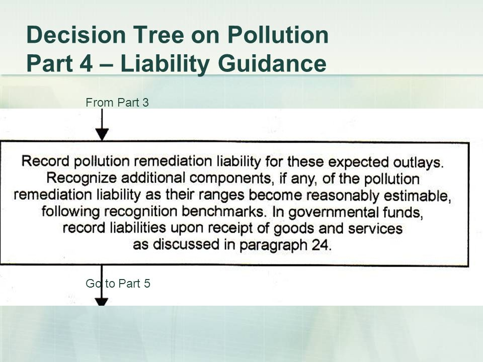 Decision Tree on Pollution Part 4 – Liability Guidance From Part 3 Go to Part 5