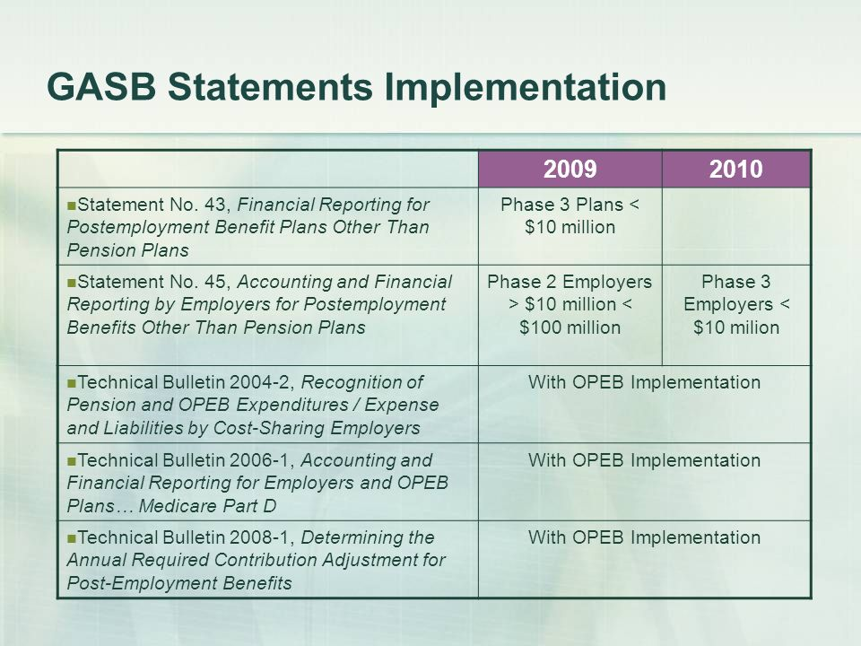 GASB Statements Implementation 20092010 Statement No.