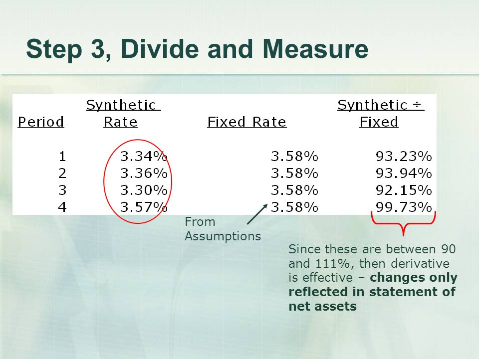 Step 3, Divide and Measure From Assumptions Since these are between 90 and 111%, then derivative is effective – changes only reflected in statement of net assets