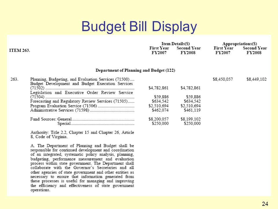 24 Budget Bill Display