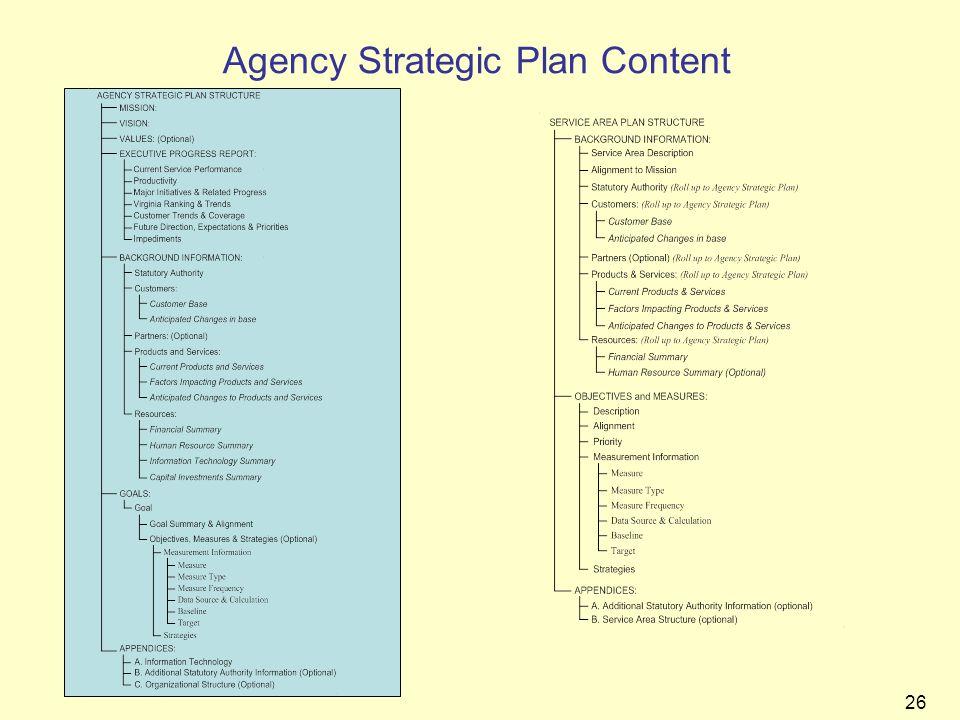 26 Agency Strategic Plan Content