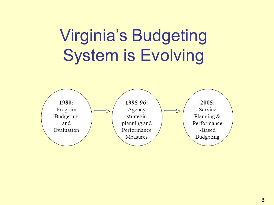 8 1980: Program Budgeting and Evaluation 1995-96: Agency strategic planning and Performance Measures 2005: Service Planning & Performance -Based Budge