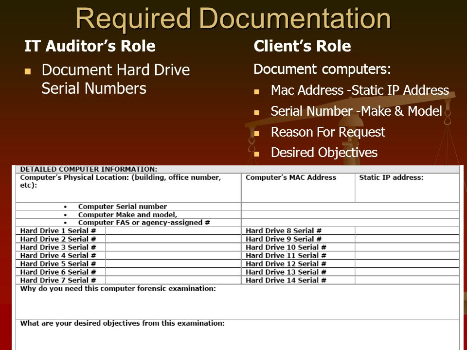 Required Documentation IT Auditors Role Document Hard Drive Serial Numbers Clients Role Document computers: Mac Address -Static IP Address Serial Number -Make & Model Reason For Request Desired Objectives