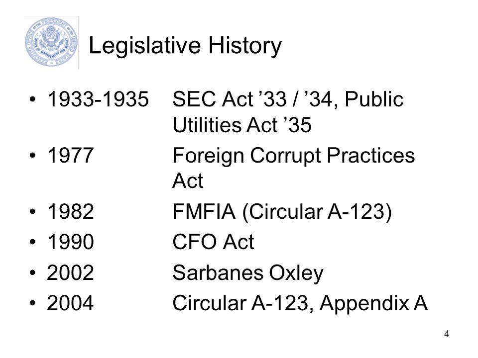 4 Legislative History 1933-1935SEC Act 33 / 34, Public Utilities Act 35 1977Foreign Corrupt Practices Act 1982FMFIA (Circular A-123) 1990CFO Act 2002S
