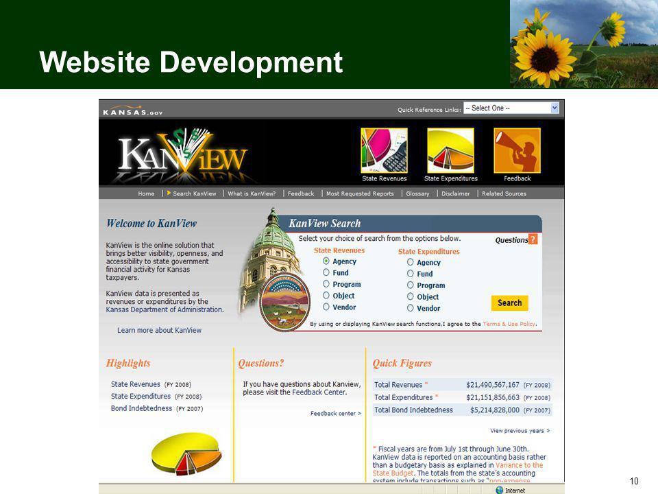 10 Website Development