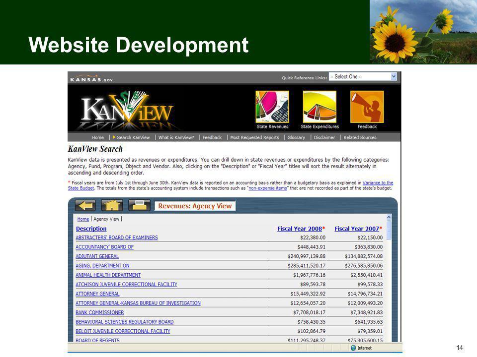 14 Website Development
