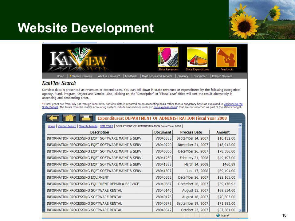 18 Website Development