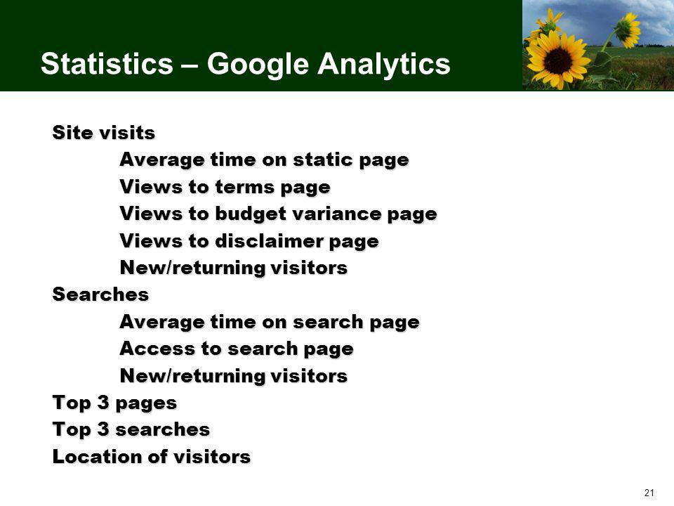 21 Statistics – Google Analytics Site visits Average time on static page Views to terms page Views to budget variance page Views to disclaimer page New/returning visitors Searches Average time on search page Access to search page New/returning visitors Top 3 pages Top 3 searches Location of visitors