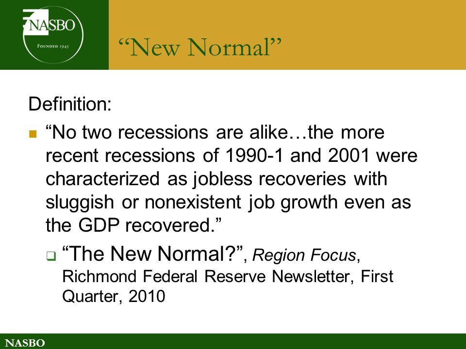 NASBO 6 Quarters of Revenue Growth Following 5 Quarters of Declines Source: Fiscal Studies Program, Rockefeller Institute of Government; U.S.