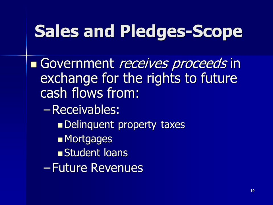 19 Sales and Pledges-Scope Government receives proceeds in exchange for the rights to future cash flows from: Government receives proceeds in exchange for the rights to future cash flows from: –Receivables: Delinquent property taxes Delinquent property taxes Mortgages Mortgages Student loans Student loans –Future Revenues