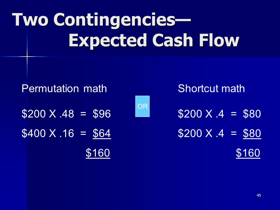 45 Two Contingencies Expected Cash Flow Permutation math $200 X.48 = $96 $400 X.16 = $64 $160 Shortcut math $200 X.4 = $80 $160 OR