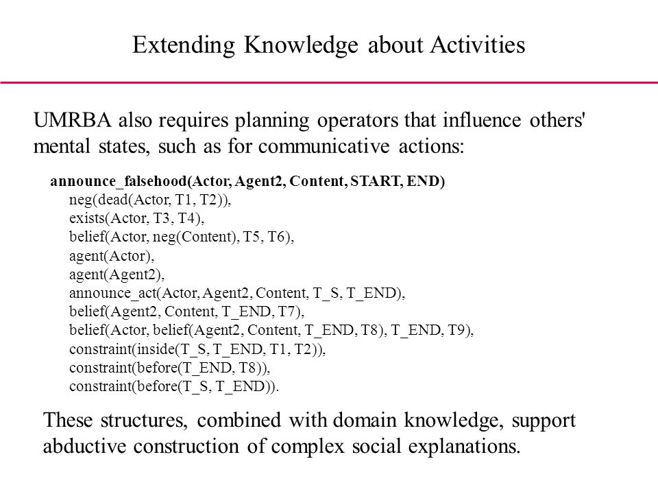 Extending Knowledge about Activities announce_falsehood(Actor, Agent2, Content, START, END) neg(dead(Actor, T1, T2)), exists(Actor, T3, T4), belief(Actor, neg(Content), T5, T6), agent(Actor), agent(Agent2), announce_act(Actor, Agent2, Content, T_S, T_END), belief(Agent2, Content, T_END, T7), belief(Actor, belief(Agent2, Content, T_END, T8), T_END, T9), constraint(inside(T_S, T_END, T1, T2)), constraint(before(T_END, T8)), constraint(before(T_S, T_END)).