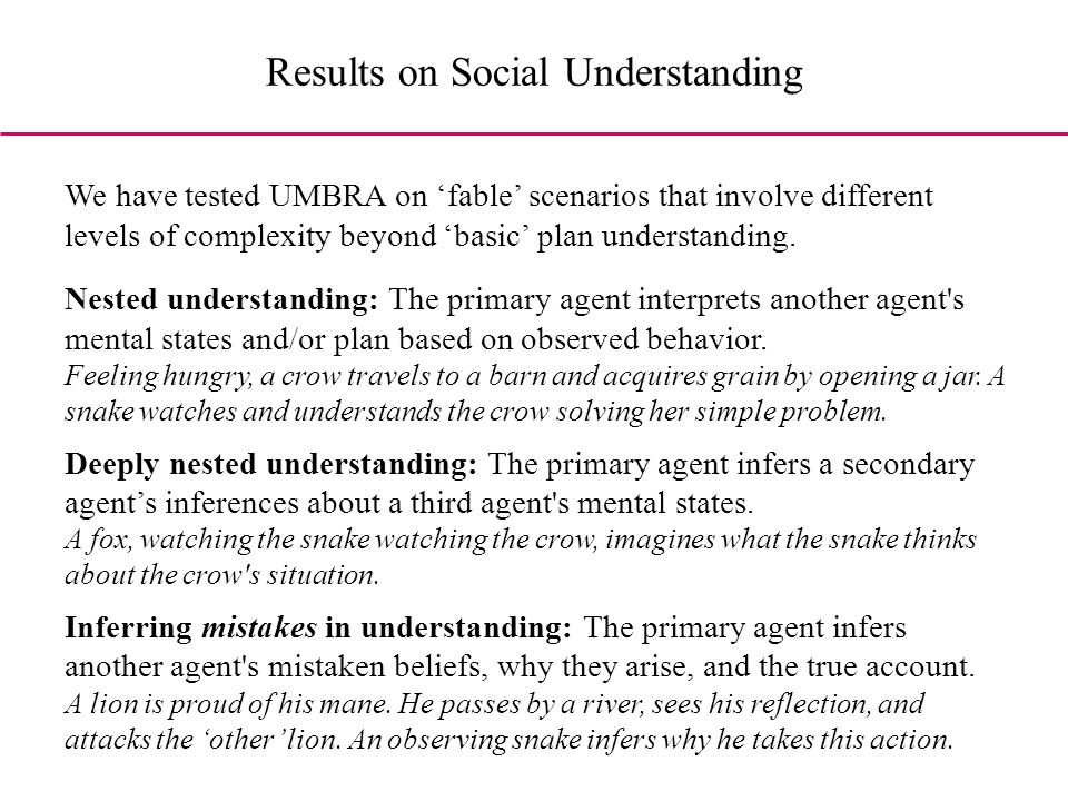 Results on Social Understanding Nested understanding: The primary agent interprets another agent s mental states and/or plan based on observed behavior.