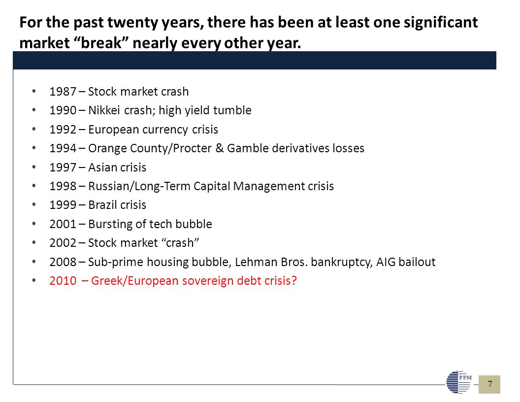 7 For the past twenty years, there has been at least one significant market break nearly every other year.