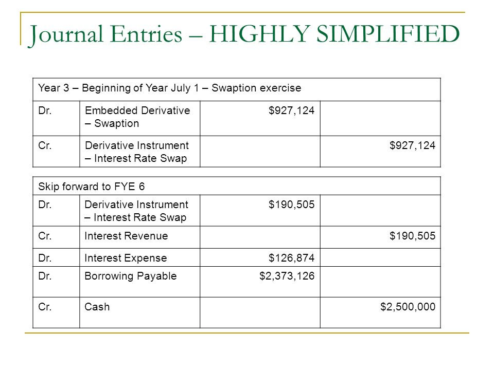 Journal Entries – HIGHLY SIMPLIFIED Year 3 – Beginning of Year July 1 – Swaption exercise Dr.Embedded Derivative – Swaption $927,124 Cr.Derivative Ins