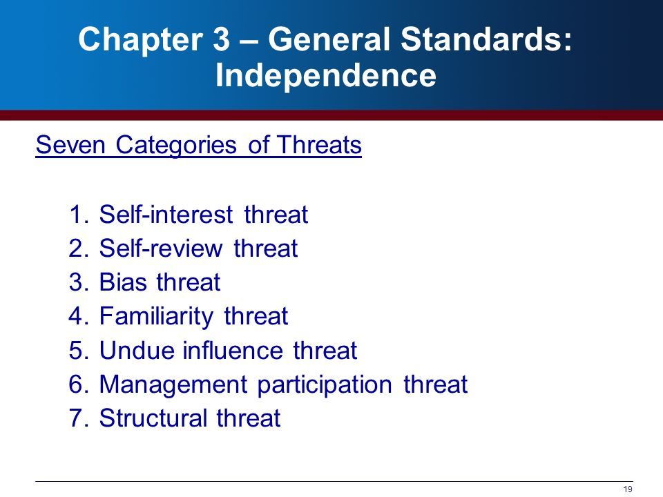 19 Chapter 3 – General Standards: Independence Seven Categories of Threats 1.Self-interest threat 2.Self-review threat 3.Bias threat 4.Familiarity thr