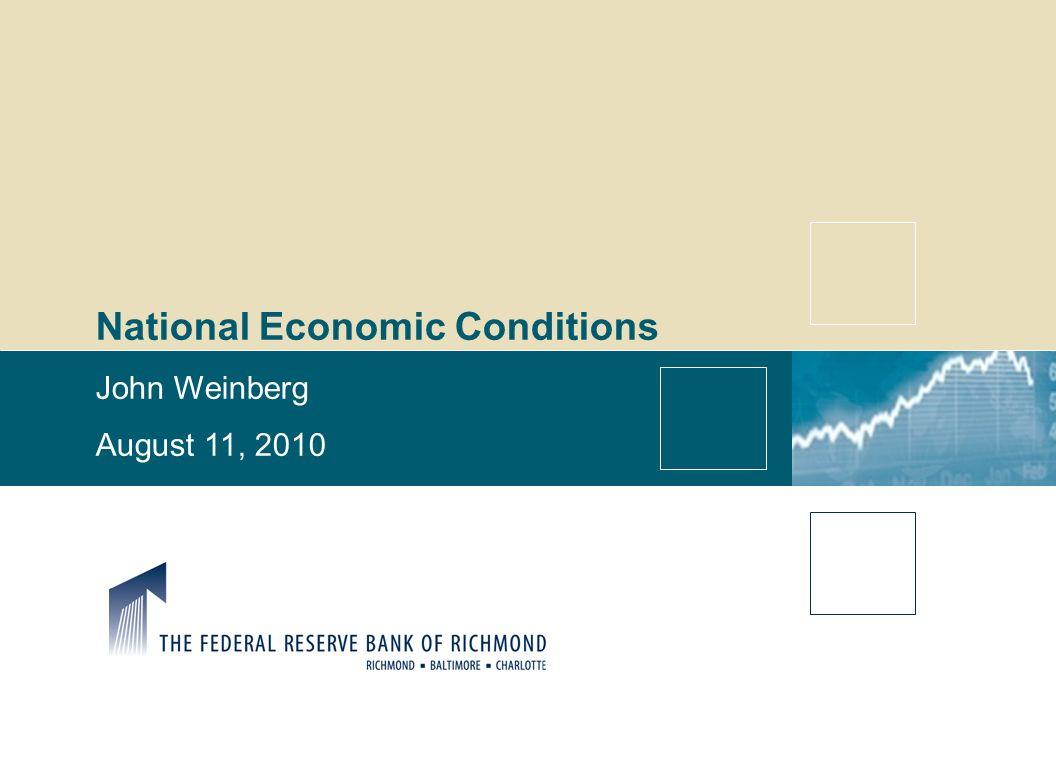 2 Real Gross Domestic Product Source: Bureau of Economic Analysis/Haver Analytics