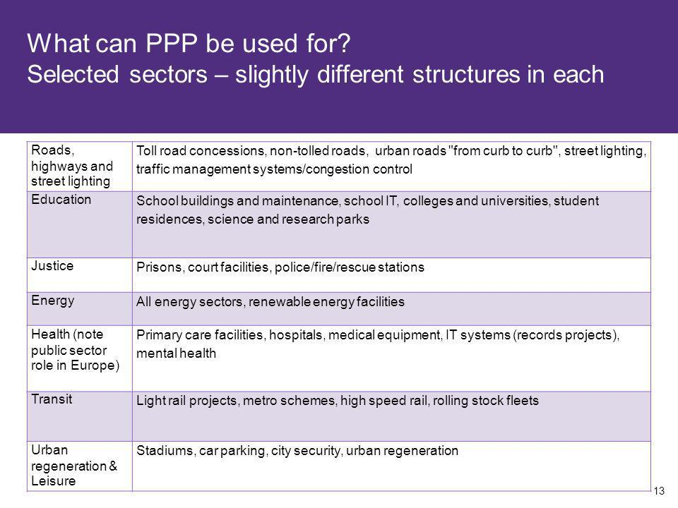 What can PPP be used for? Selected sectors – slightly different structures in each 13 Roads, highways and street lighting Toll road concessions, non-t