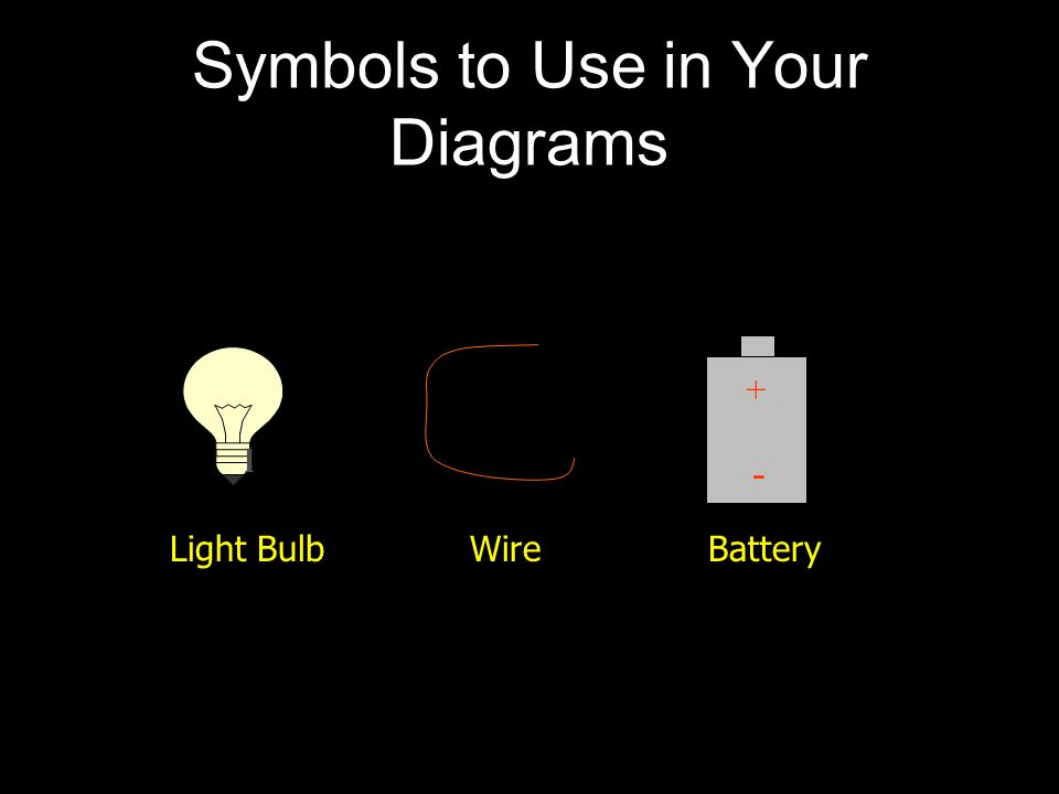 Symbols to Use in Your Diagrams Light BulbWire + - Battery l