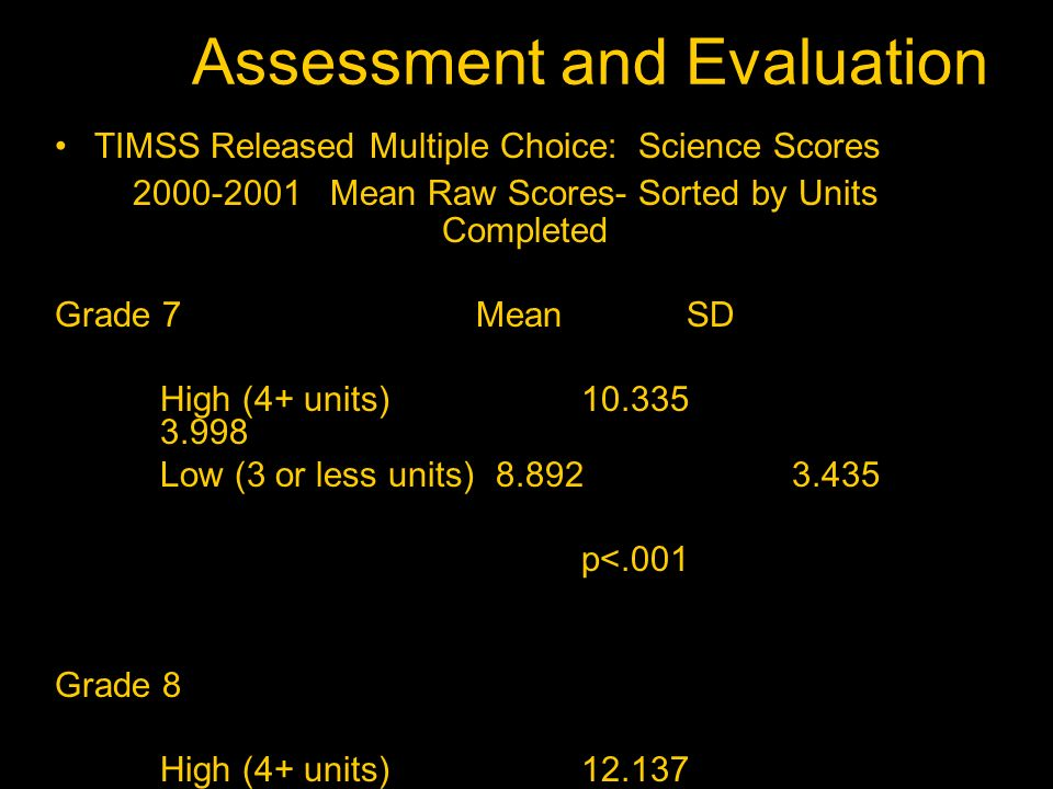 Assessment and Evaluation TIMSS Released Multiple Choice: Science Scores 2000-2001 Mean Raw Scores- Sorted by Units Completed Grade 7MeanSD High (4+ u