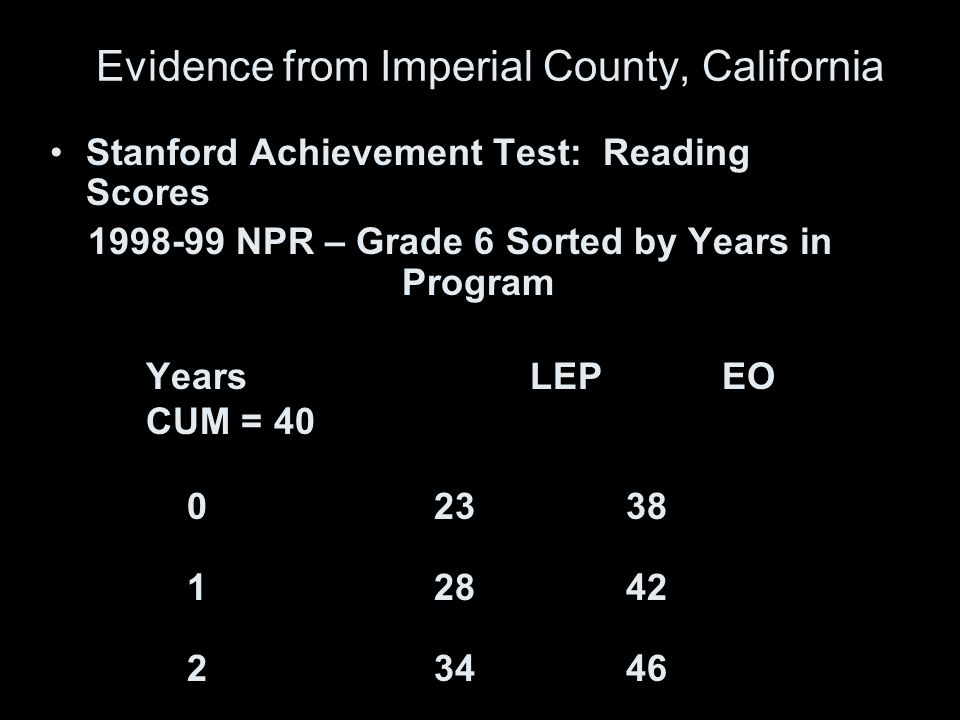 Evidence from Imperial County, California Stanford Achievement Test: Reading Scores 1998-99 NPR – Grade 6 Sorted by Years in Program YearsLEPEO CUM = 40 02338 12842 23446 33556 45169