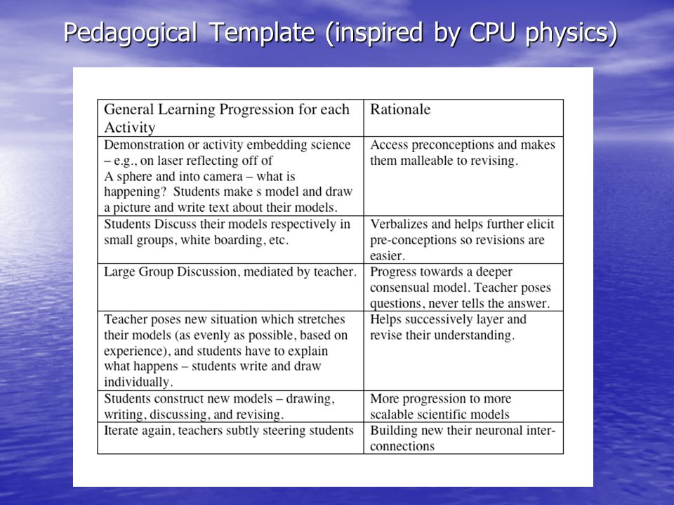 Pedagogical Template (inspired by CPU physics)