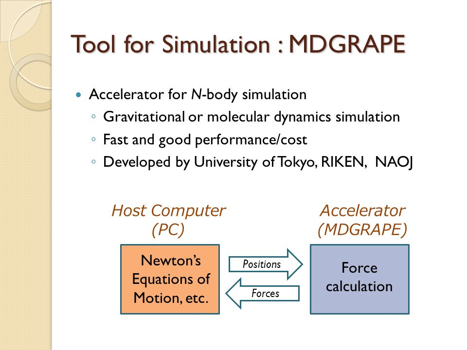 Tool for Simulation : MDGRAPE Accelerator for N-body simulation Gravitational or molecular dynamics simulation Fast and good performance/cost Develope