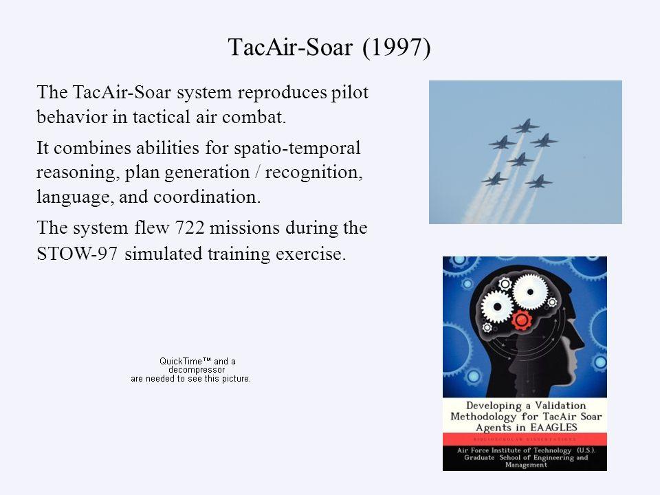 TacAir-Soar (1997) The TacAir-Soar system reproduces pilot behavior in tactical air combat.