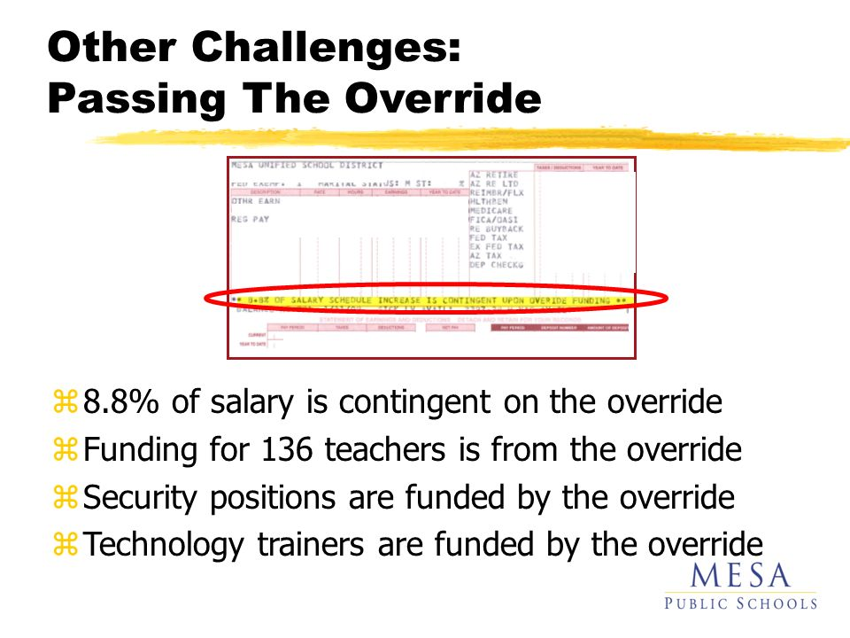 Other Challenges: Passing The Override z8.8% of salary is contingent on the override zFunding for 136 teachers is from the override zSecurity position