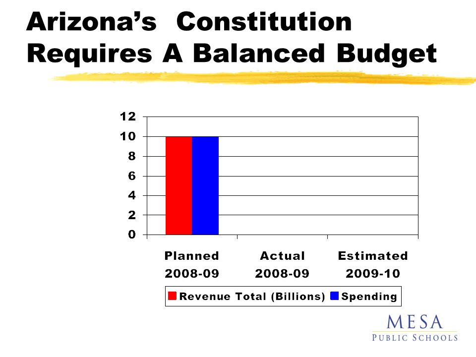 Arizonas Constitution Requires A Balanced Budget