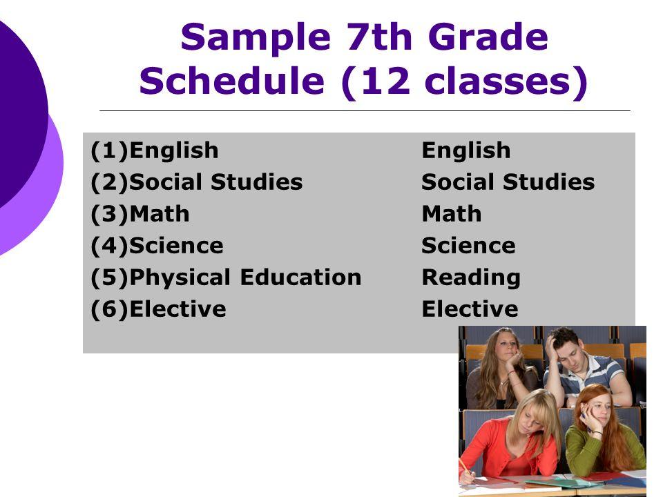 Sample 7th Grade Schedule (12 classes) (1)EnglishEnglish (2)Social StudiesSocial Studies (3)MathMath (4)ScienceScience (5)Physical EducationReading (6