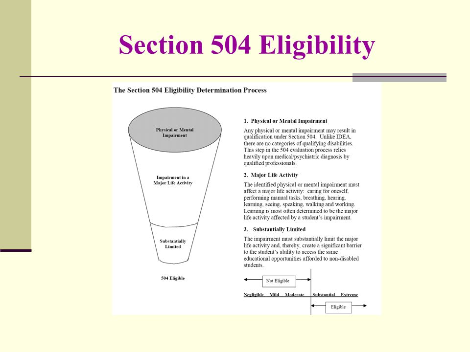 Section 504 Eligibility