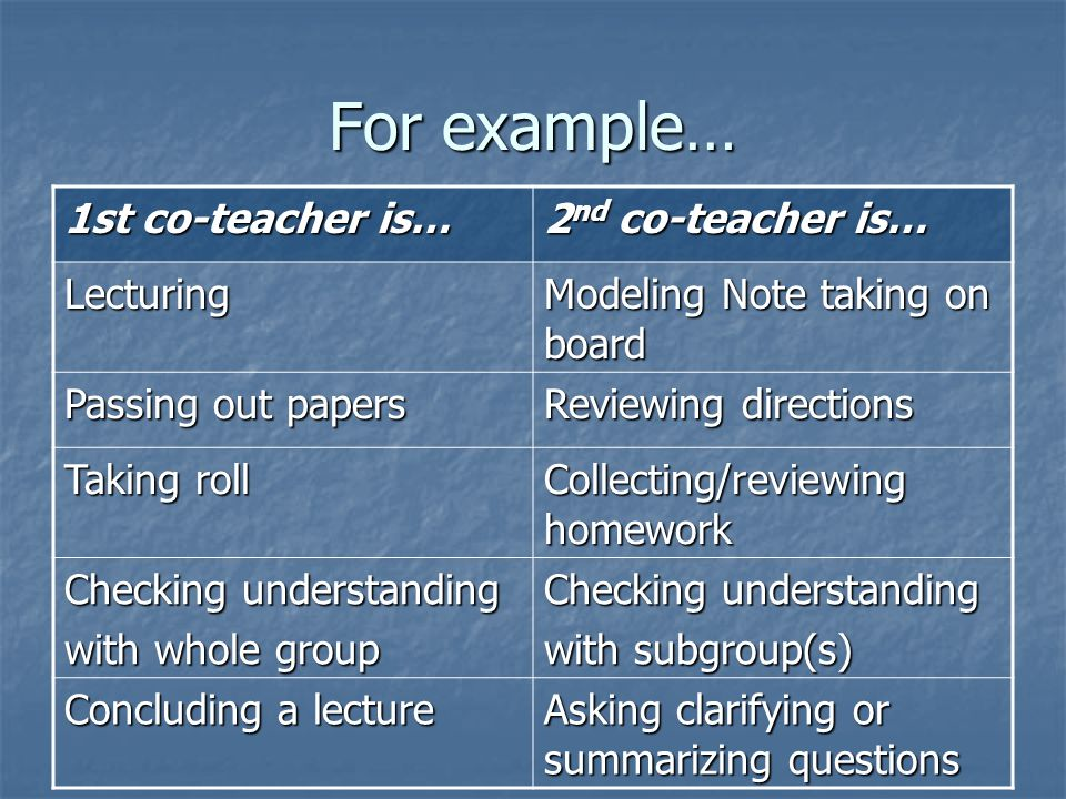 For example… 1st co-teacher is… 2 nd co-teacher is… Lecturing Modeling Note taking on board Passing out papers Reviewing directions Taking roll Collec