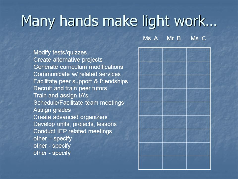 Many hands make light work… Modify tests/quizzes Create alternative projects Generate curriculum modifications Communicate w/ related services Facilit