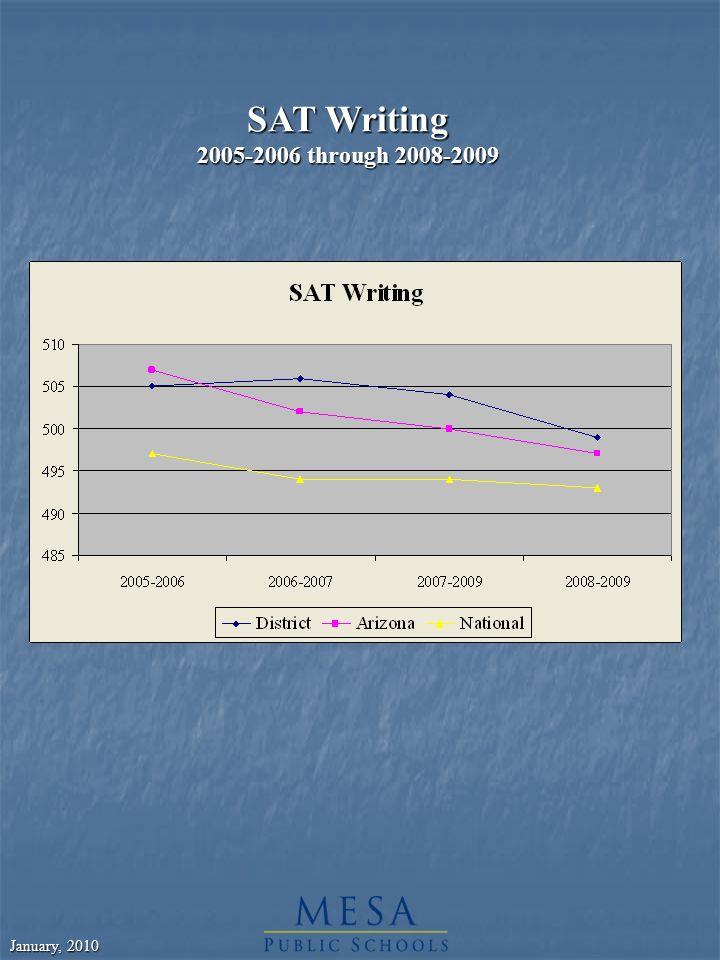 January, 2010 SAT Writing 2005-2006 through 2008-2009